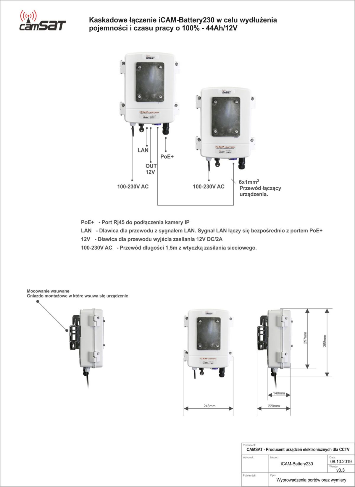 Karta katalogowa i wymiary iCAM-Battery230