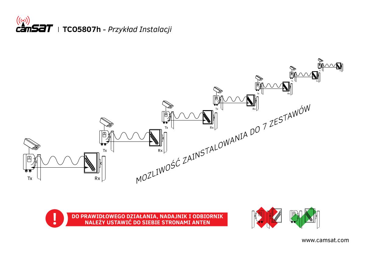 TCO-5807h - przyklad instalacji
